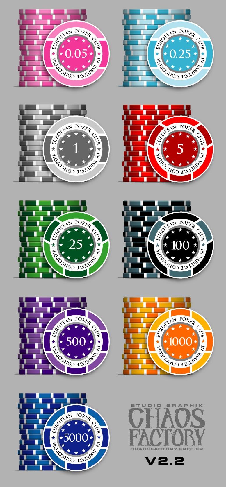 Pokerchips Verteilung